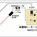 岩石の高温動力学特性試験-ハロゲンポイントヒーターの活用法
