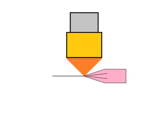 樹脂のピンポイント加熱