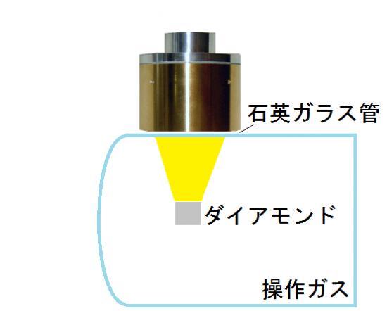 ダイアモンド量子センサーの試作