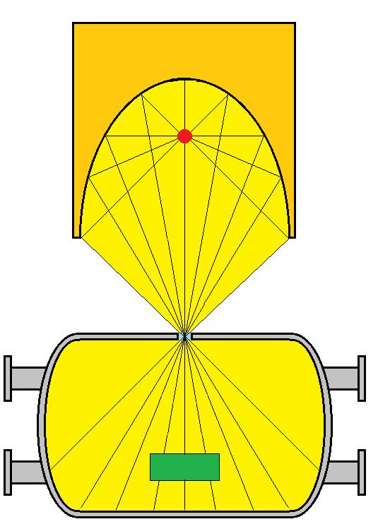 再反射加熱法 - 6.箱加熱